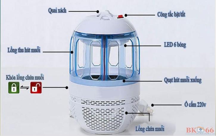 đèn bắt muỗi